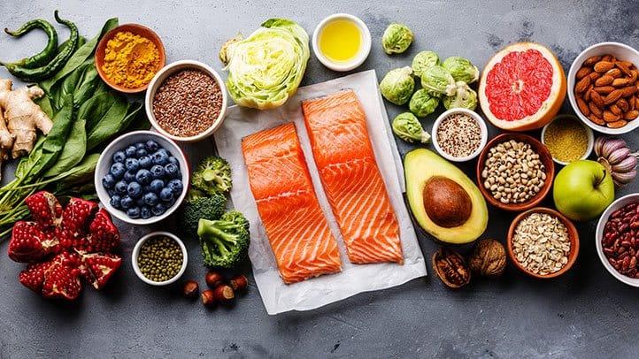 Mediterranean-Diet 2019